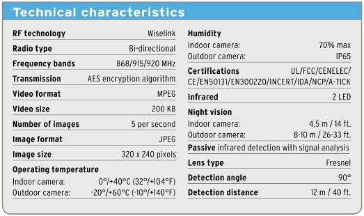 videofied_technical_characteristics